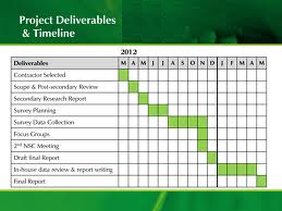 Project Deliverables Image
