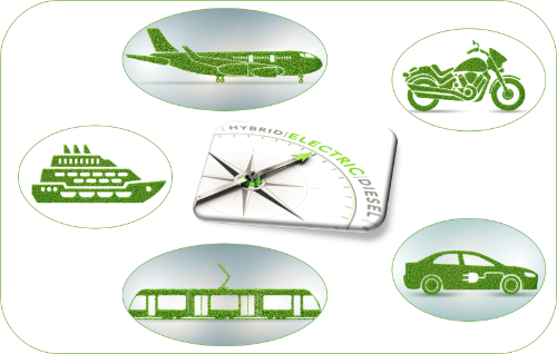 collection of green transportation means